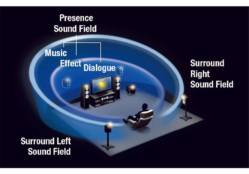 f57d084080f3d Radio Master Foggia Frequenza Gamma, Tra un mese nuovo appuntamento ...